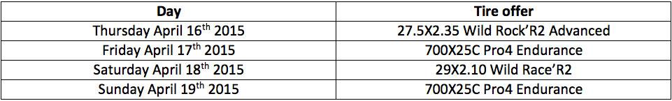 Michelin Sea Otter Schedule