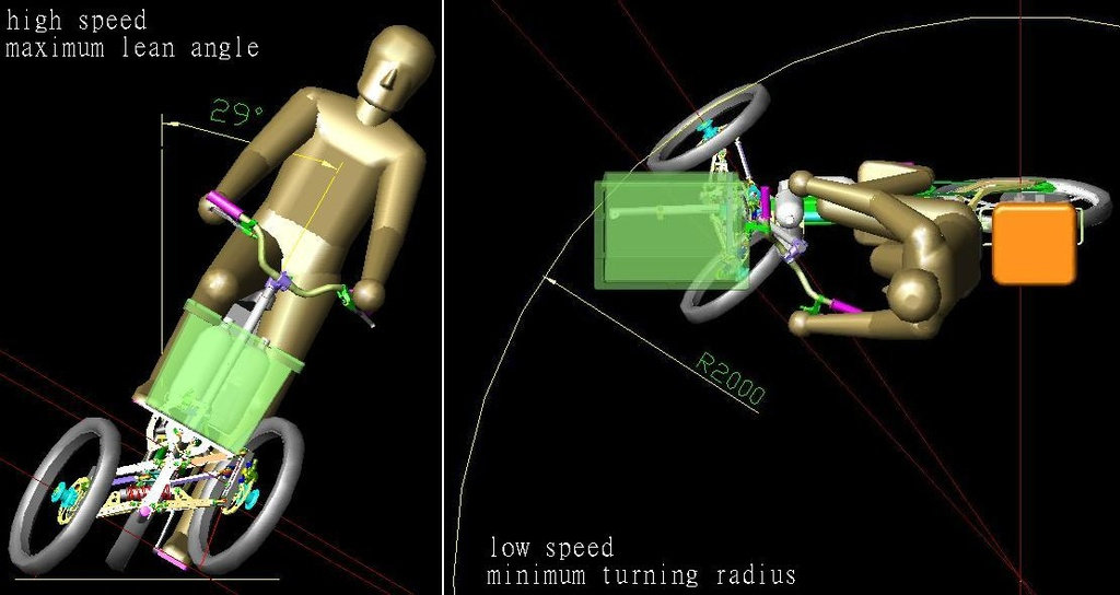 off road leaning cargo trike-min-radius.jpg