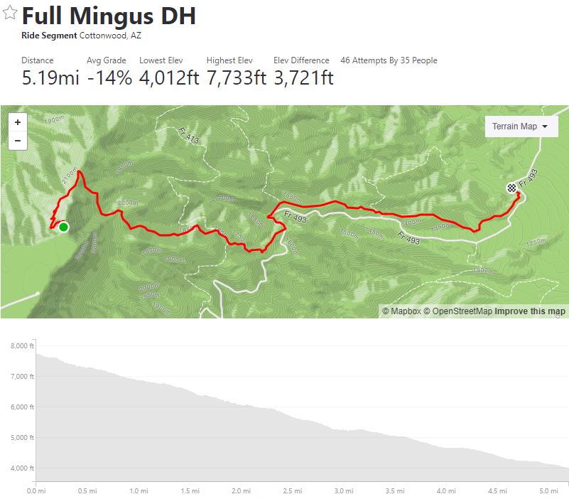 Maverick Trail @ Mingus Mountain-mingus.png