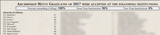OT: College Admissions Craziness-mitty-truth.jpg