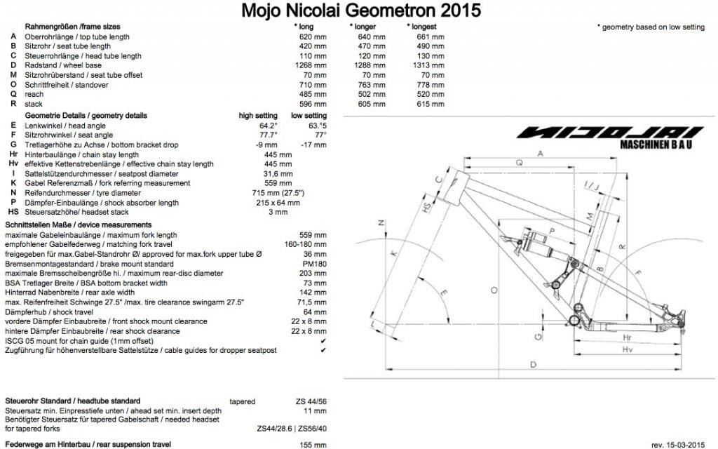 """Mojo / Nicolai / Geometron, next step - """"forward geometry plus""""-mojo-nicolai-geometron-2015-geometry.jpg"""