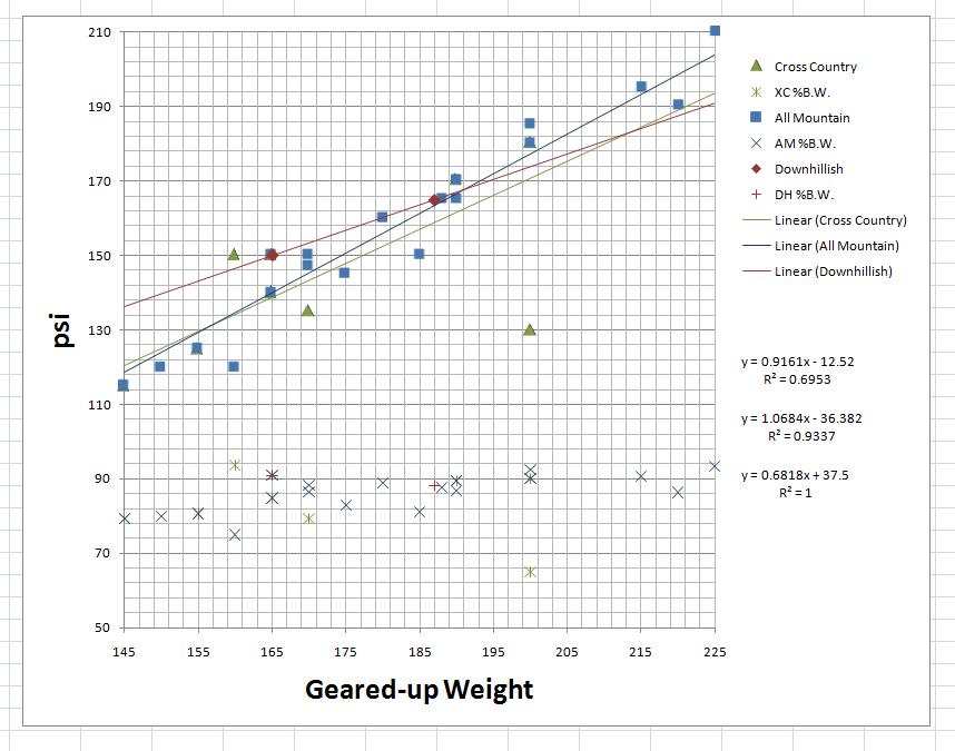 Post your pressure, graph to follow.-mojo-pressure-graph.jpg