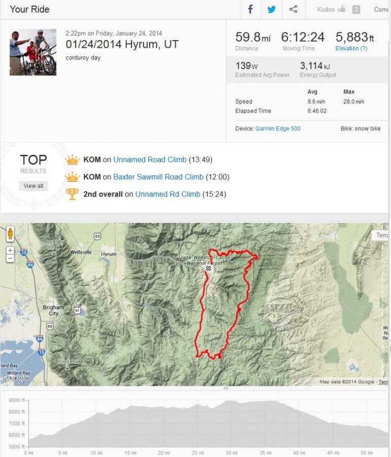 Northern Utah winter Ultra feeler-montecristoloopcrop.jpg