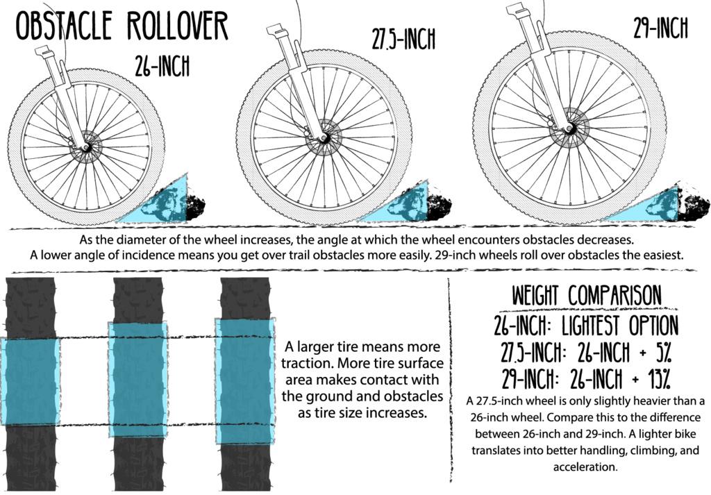 27.5 - The New Standard Size?-mountain_bike_wheel_size.jpg