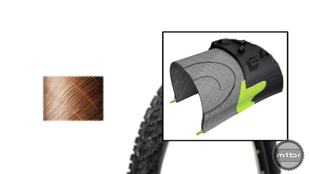 Folding beads are made with a flexible material like nylon, Kevlar, or Aramid. Non-folding beads are made of steel and do not bend.