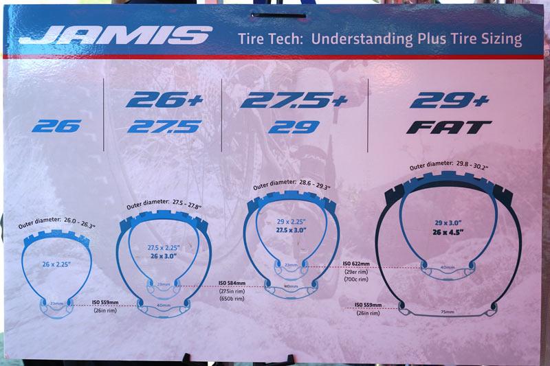 Fat bike tire size comparison