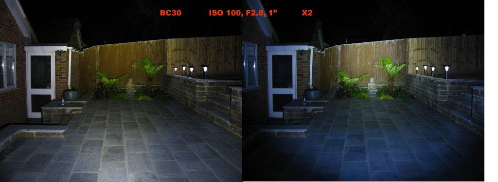 Fenix BC30 Bike Light,  Dual distance beam -Twin XM-L2 T6 review-netbc30x2a.jpg
