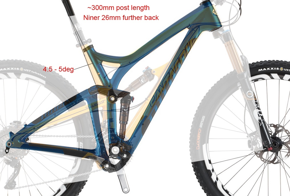 Mr Pivot: Why the relaxed seat tube angles?-niner-ltc_comparison.jpg
