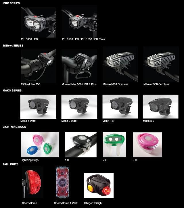 NiteRider 2012 Product Lineup