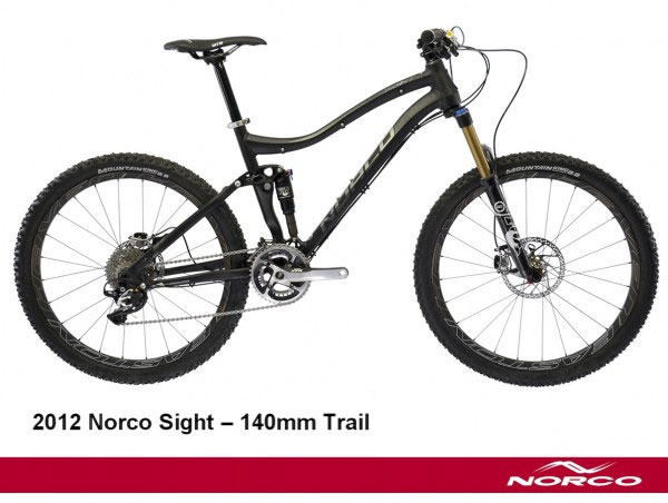 Norco Sight