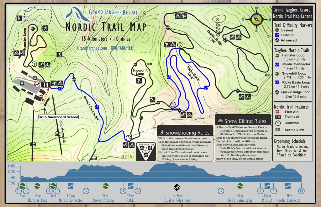 Examples of Fatbike access on Nordic trails and/or snowshoe trails.-nordic_trail_map.jpg