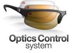 Optics Control System