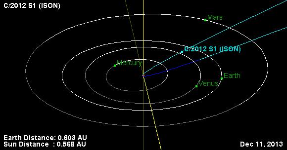 Star Gazers Club-orbit_comet_2012_s1_ison.png
