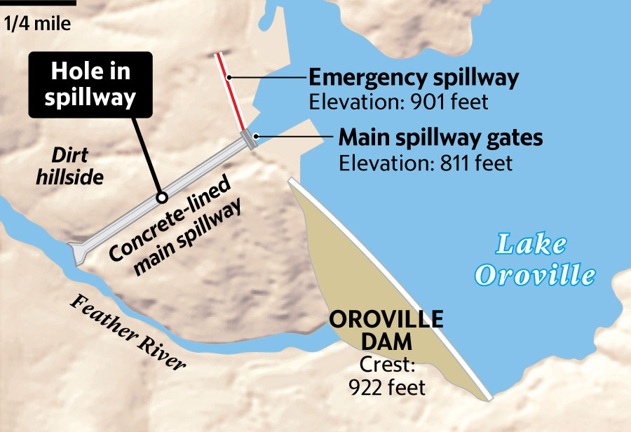 OT: The Oroville Reservoir situation- Mtbr com
