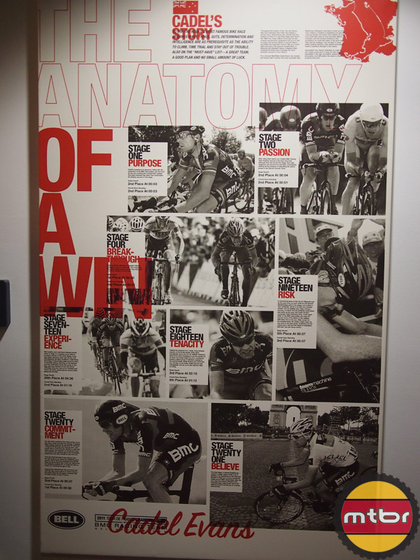 Anatomy of a Win - Cadel Evans