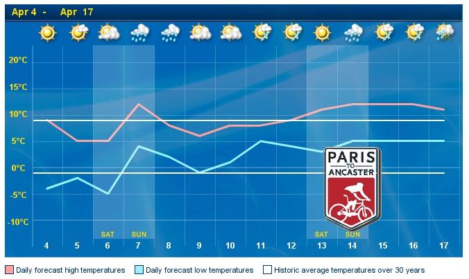 Official P2A 2013 Paris 2 Ancaster thread-p2a.jpg