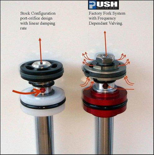 11.4018.025.000 RockShox Rebound Damper and Seal Head Assembly Reba 27.5//29 inch A1-A3 2012-2014