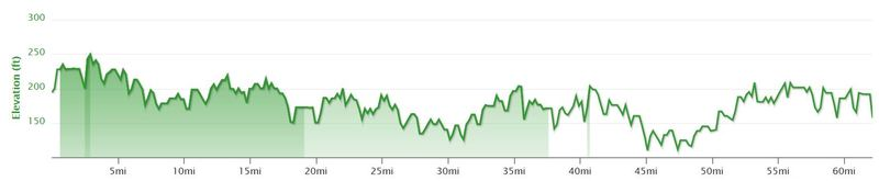 Longest, most sustained climb in Florida?-paisleyelevation.jpg