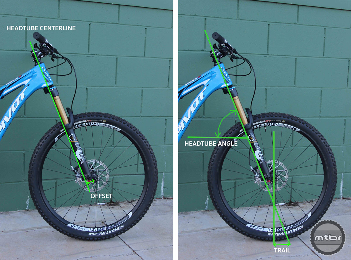 By changing headtube angles, offset, and even the crown to axle length of the fork, trail is changed, ultimately changing the amount of torque required at the handlebars to turn the wheel and tire. Photo courtesy of Art's Cyclery
