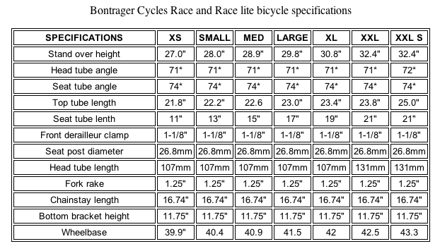 Official Bontrager Thread-picture-5.png