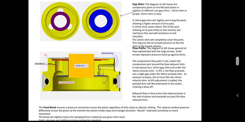 Manitou McLeod Shim Tuning Guide-piston.jpg