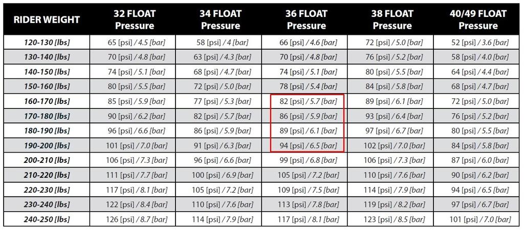 2020 Switchblade ride reports-pivot-07222020.jpg