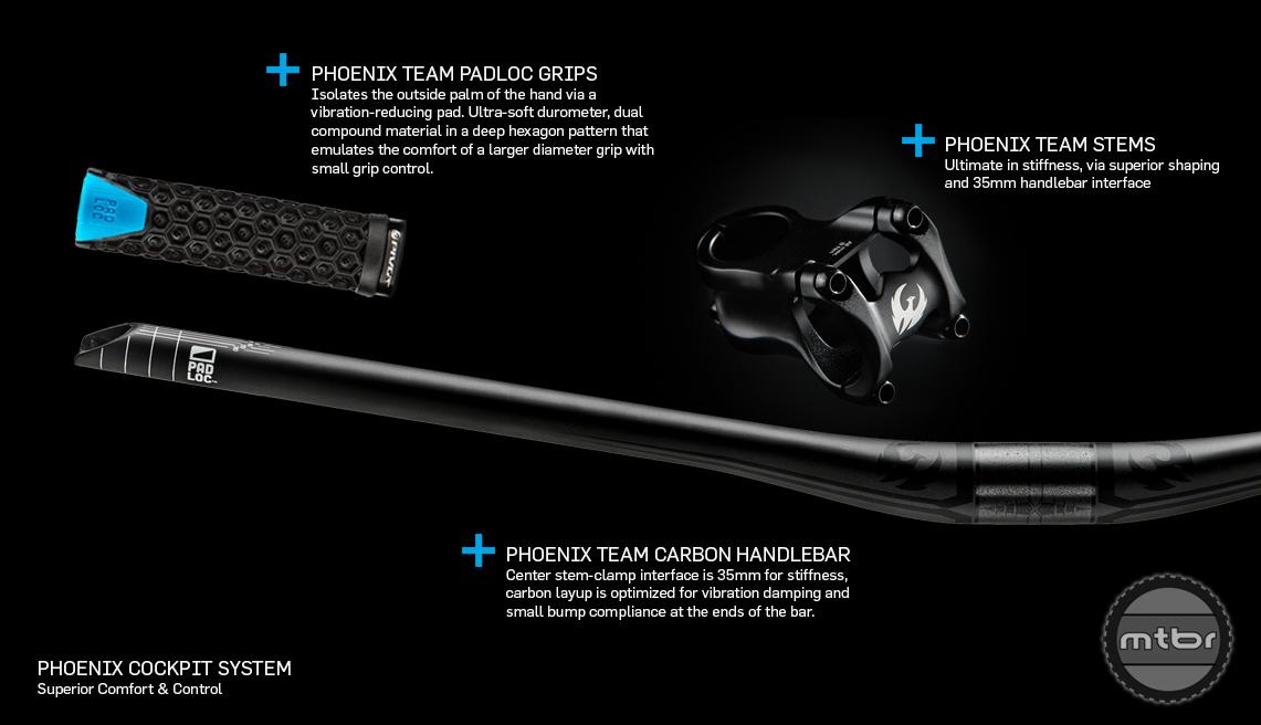 Pivot Phoenix Component System