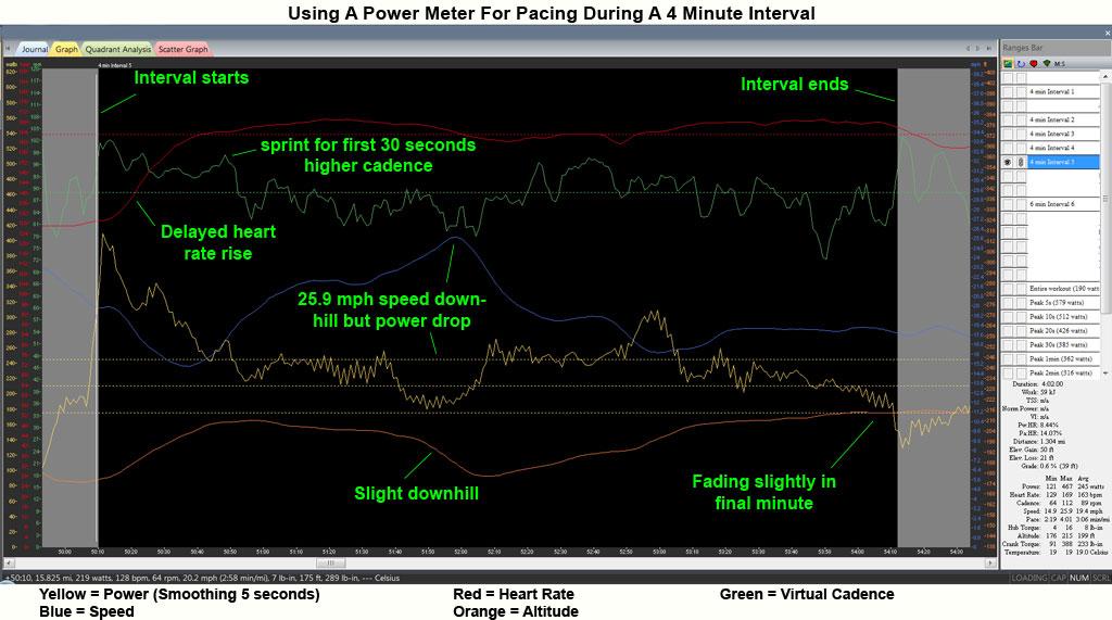 LTHR Test Findings, Need Help-power_4min_interval.jpg