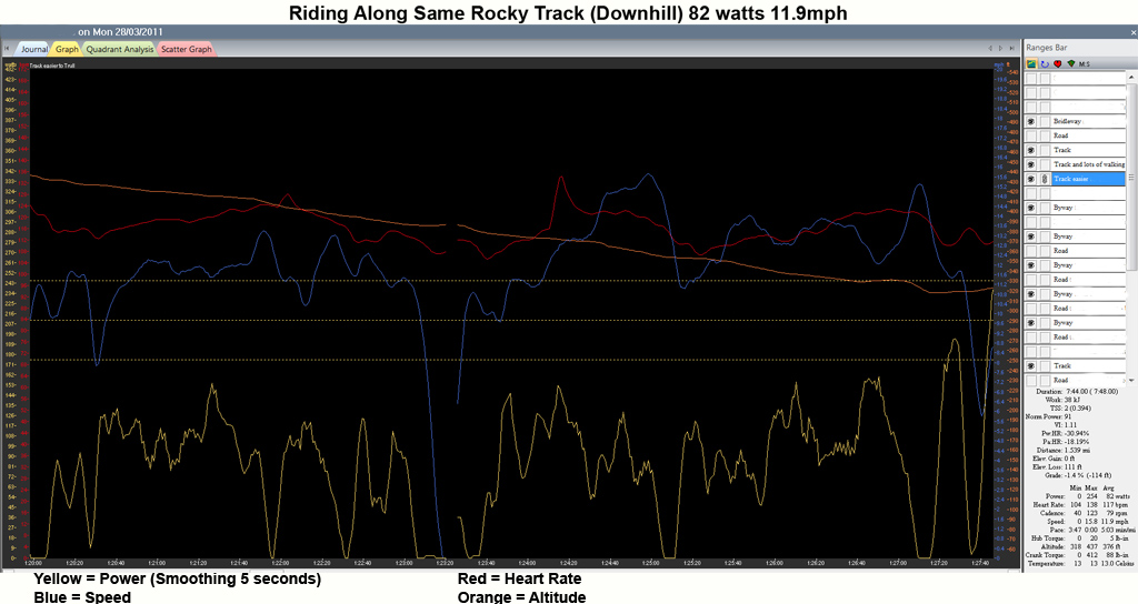 MTB power meter thread.-power_rocky_track_downhill_28-03-2011.jpg