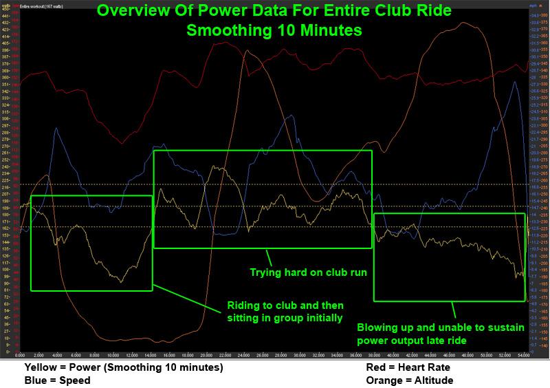PowerTap Disc-powertap_club_run_sections.jpg