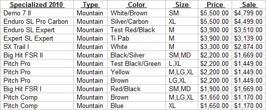 All mountainfy a stumpy-prices.jpg