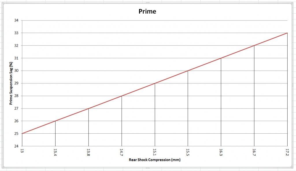 Banshee Prime - Clyde shock choices / advice?-prime-sag.jpg