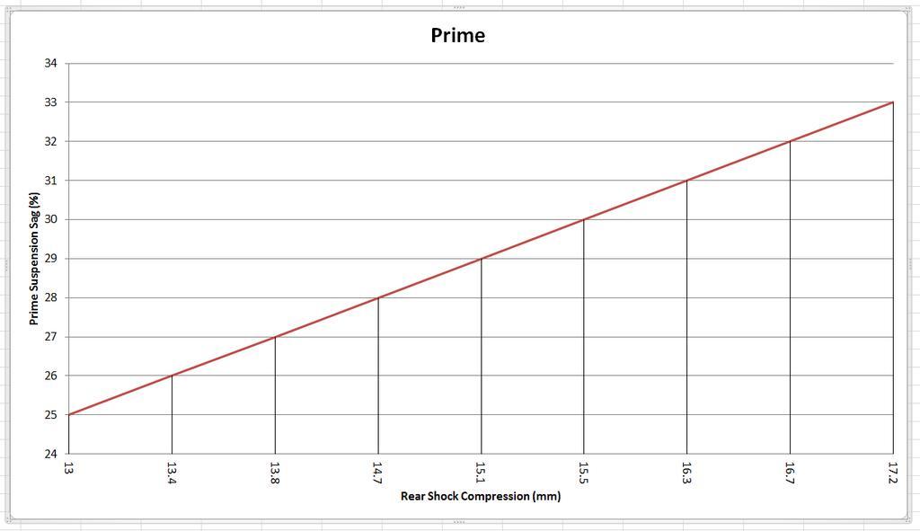 2018+ Banshee Prime thread-prime-sag.jpg
