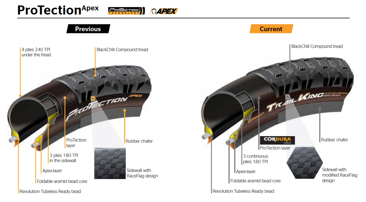 Continental Protection Apex