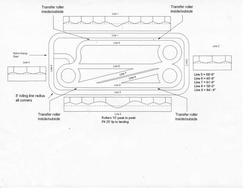 DJ , Pump Track plans-pump-track-post-email.jpg