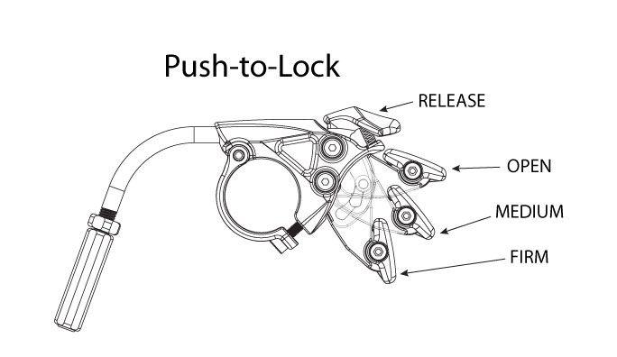 New Oiz-push-lock-3-pos-remote.jpg