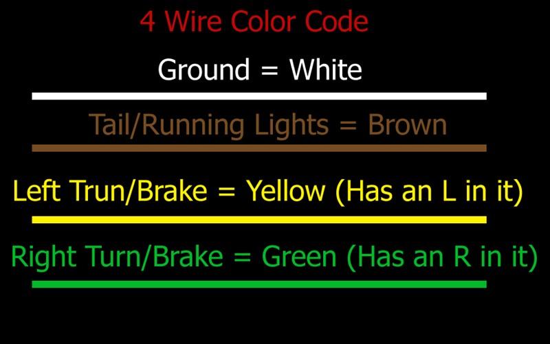 7 pin wiring harness x5 enthusiast wiring diagrams u2022 rh bwpartnersautos com