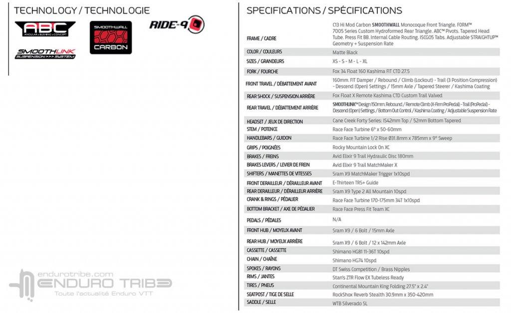 "2014 Altitude ""Rally Edition""-rallyeditionspecs.jpg"