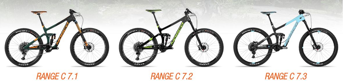 Range 27 Builds