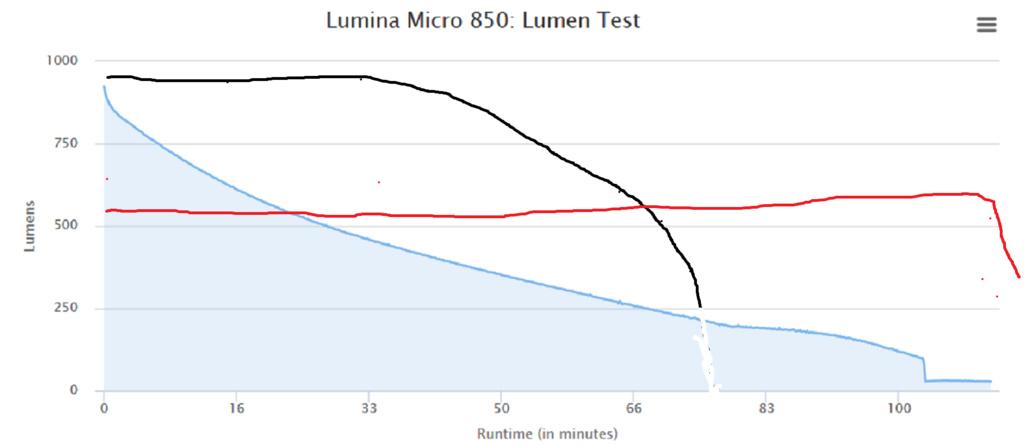 2020 cheap lights thread-ravemen-lr800p.jpg