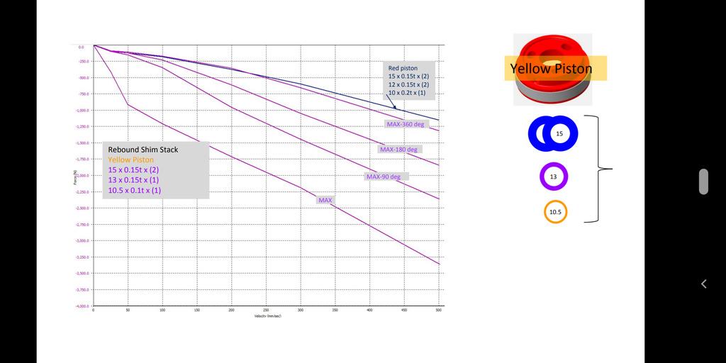 Manitou McLeod Shim Tuning Guide-reb-1.jpg