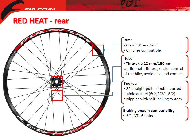 red_heat4