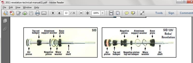 Rockshox Revelation dual air service-rev_2011_techman_dualair_assembly.jpg