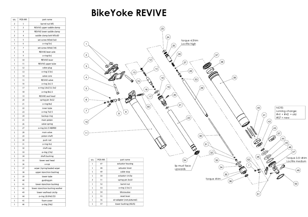 BikeYoke REVIVE - Info, Tipps, Tricks, Troubleshooting-revive_exploded_view.jpg
