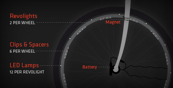 ryball's gadget corner: part eleventy-revo.jpg
