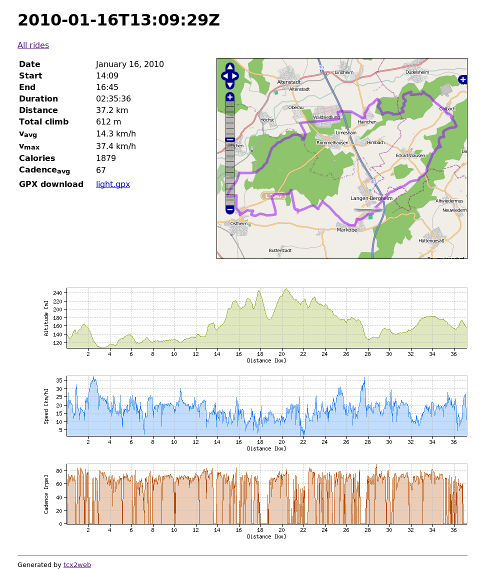 Mapping Rides-ride-2010-01-16t13-09-29z_1265492335112.png