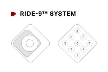 Name:  Ride 9.png Views: 3298 Size:  5.7 KB