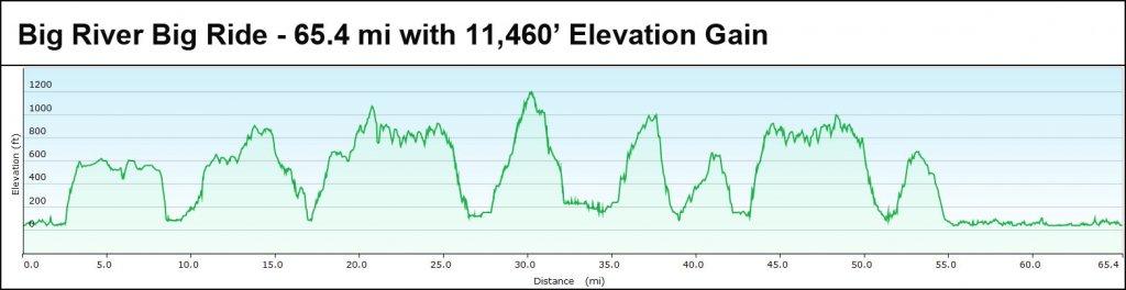 New Guidebook for Mendocino Coast Cometh!-ride-elevation.jpg