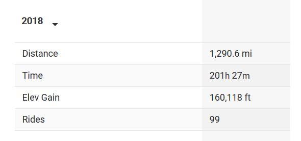 2018 riding stats-rides-2018.jpg
