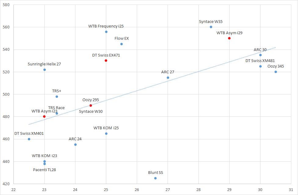 Comparison of alloy rims-rims.png
